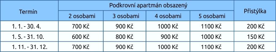 cenik_podkrovi