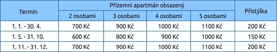 cenik_prizemi